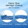 Fabric fiber damage closeup after 15 washes: [Damaged fiber image] detergent alone, [Smooth fiber image] Detergent + Downy
